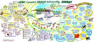 unbc-energy-infographic