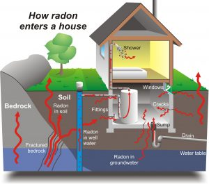 radon-maison_en
